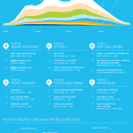 Foursquare grew by 3400% in 2010 [infographic]