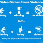 When do video games cause violence?  Answered! [pic]