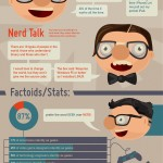 Geeks vs Nerds Infographic [pic]