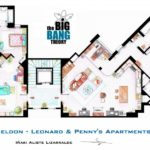 Floor Map for The Big Bang Theory [pic]