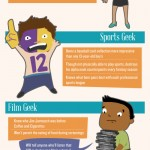 The Sacred Order of Geeks [Infographic]