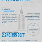 How much is Doctor Who's TARDIS Worth?  [Infographic]