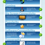 PC vs Mac:  Who wins what category [infographic]