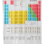 Periodic Table of Elements Shower Curtain [pic]