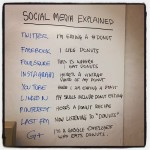 Social Media Explained Humorously [pic]
