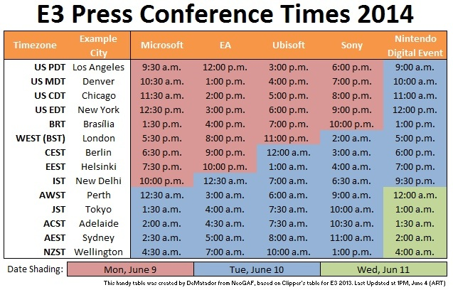 E3 2014 Press Conferences Time Chart
